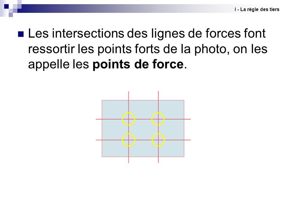 Ces points de force sont les 4 points où lœil va être naturellement attiré, on va essayer d y placer les éléments importants de nos photos comme les yeux d une personne.