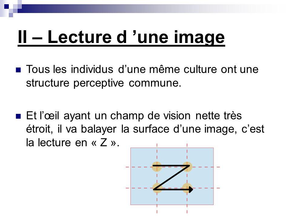 II – Lecture d une image Tous les individus dune même culture ont une structure perceptive commune. Et lœil ayant un champ de vision nette très étroit