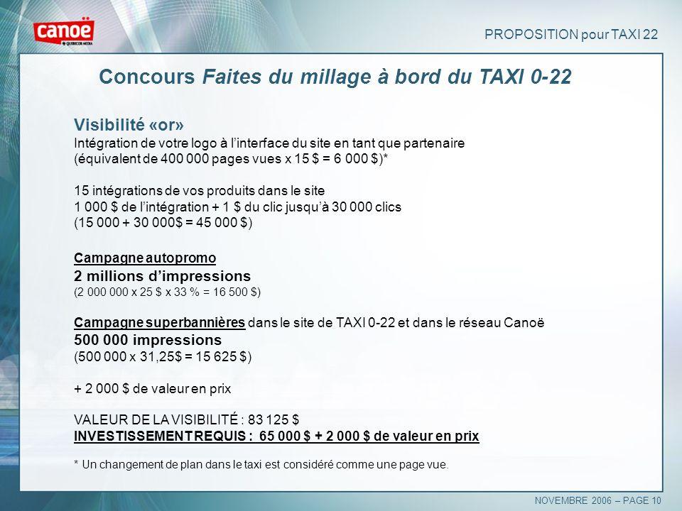 PROPOSITION pour TAXI 22 Concours Faites du millage à bord du TAXI 0-22 Visibilité «or» Intégration de votre logo à linterface du site en tant que par