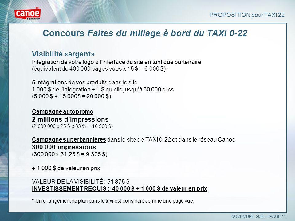 PROPOSITION pour TAXI 22 Concours Faites du millage à bord du TAXI 0-22 Visibilité «argent» Intégration de votre logo à linterface du site en tant que