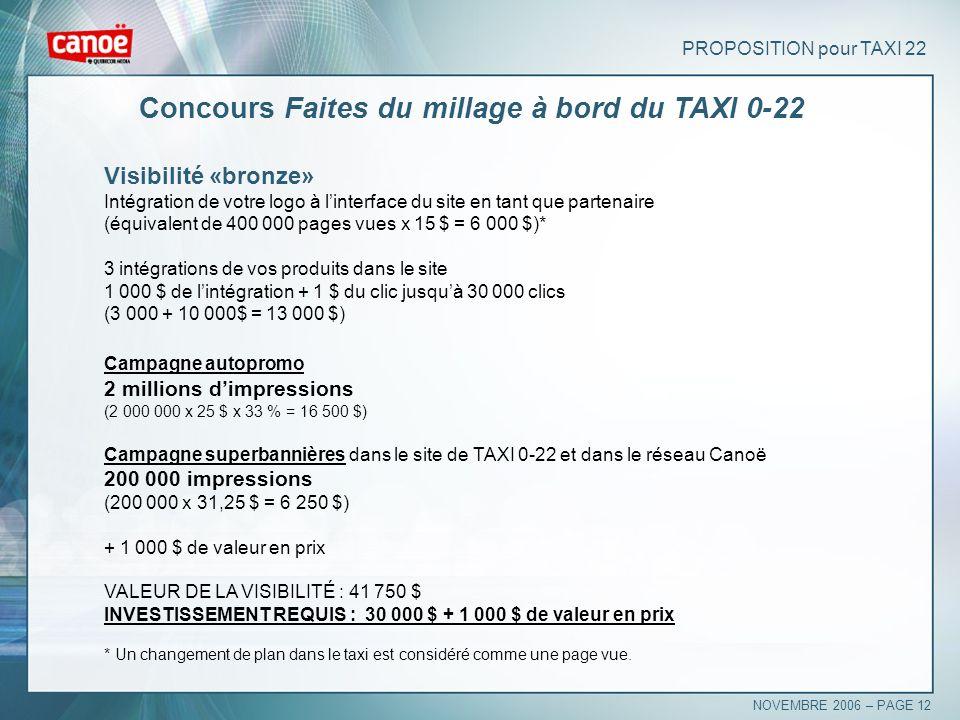 PROPOSITION pour TAXI 22 Concours Faites du millage à bord du TAXI 0-22 Visibilité «bronze» Intégration de votre logo à linterface du site en tant que