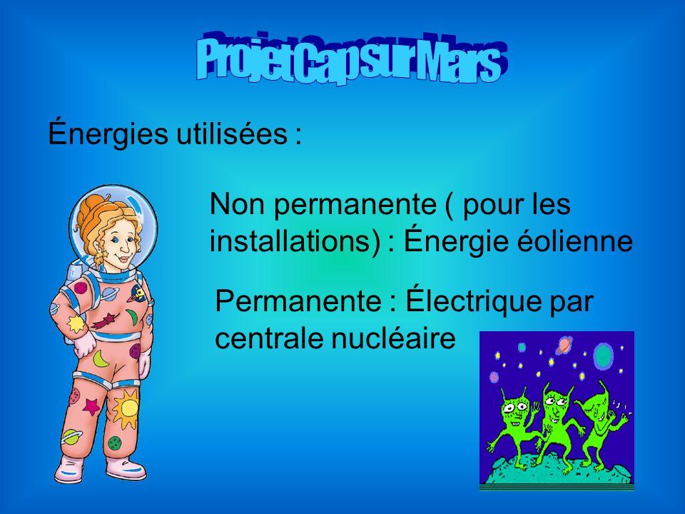 Énergies utilisées : Non permanente ( pour les installations) : Énergie éolienne Permanente : Électrique par centrale nucléaire