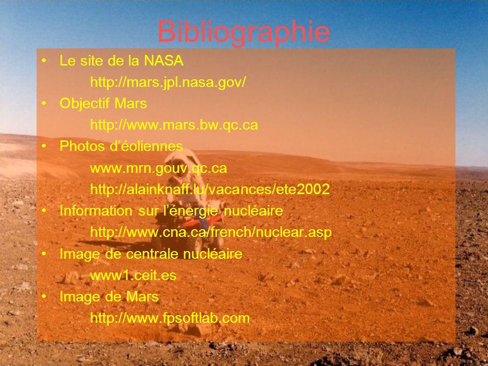 Bibliographie Le site de la NASA http://mars.jpl.nasa.gov/ Objectif Mars http://www.mars.bw.qc.ca Photos déoliennes www.mrn.gouv.qc.ca http://alainknaff.lu/vacances/ete2002 Information sur lénergie nucléaire http://www.cna.ca/french/nuclear.asp Image de centrale nucléaire www1.ceit.es Image de Mars http://www.fpsoftlab.com