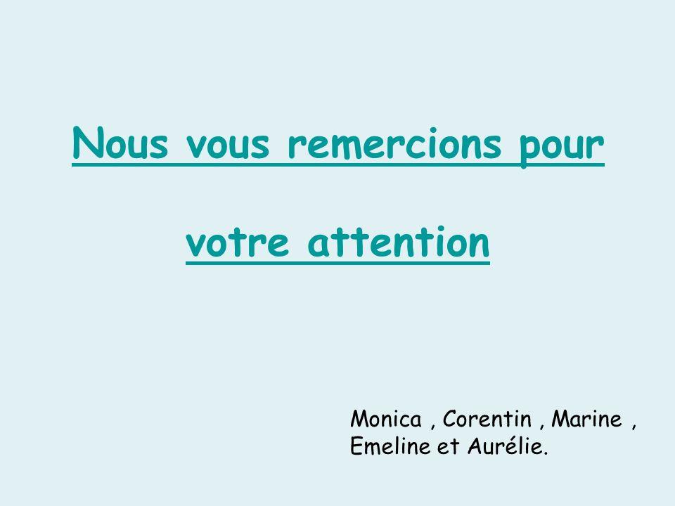 Nous vous remercions pour votre attention Monica, Corentin, Marine, Emeline et Aurélie.