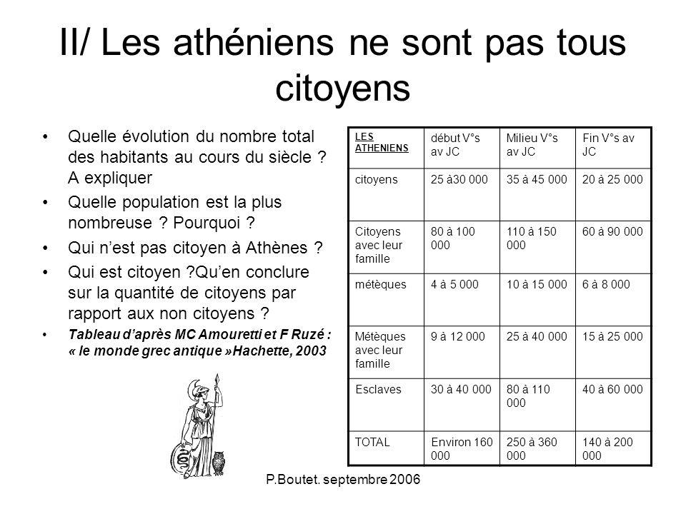 P.Boutet. septembre 2006 II/ Les athéniens ne sont pas tous citoyens Quelle évolution du nombre total des habitants au cours du siècle ? A expliquer Q