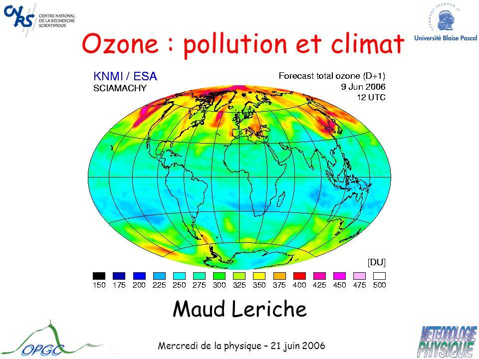 Mercredi de la physique – 21 juin 2006 Évolution future de lozone en surface Augmentation de lozone à la surface simulée par 10 modèles de chimie-transport (2100-2000) Évolution depuis préindustriel latitudes moyennes HN Simulation future régions tropicales