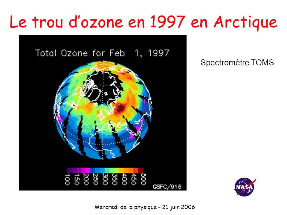 Mercredi de la physique – 21 juin 2006 Le trou dozone en 1997 en Arctique Spectromètre TOMS
