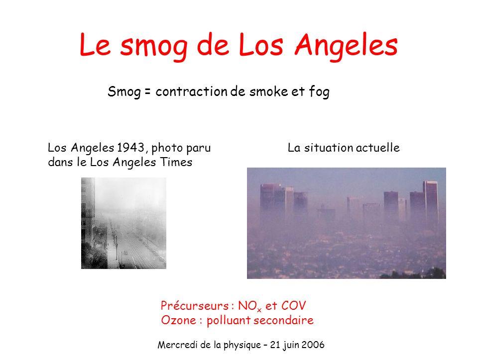 Mercredi de la physique – 21 juin 2006 Le smog de Los Angeles Los Angeles 1943, photo paru dans le Los Angeles Times La situation actuelle Smog = cont