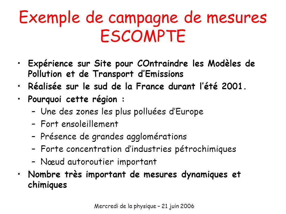 Mercredi de la physique – 21 juin 2006 Exemple de campagne de mesures ESCOMPTE Expérience sur Site pour COntraindre les Modèles de Pollution et de Tra