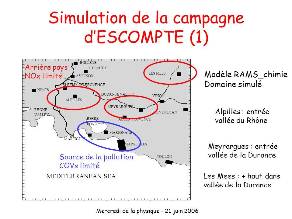 Mercredi de la physique – 21 juin 2006 Simulation de la campagne dESCOMPTE (1) Modèle RAMS_chimie Domaine simulé Alpilles : entrée vallée du Rhône Mey