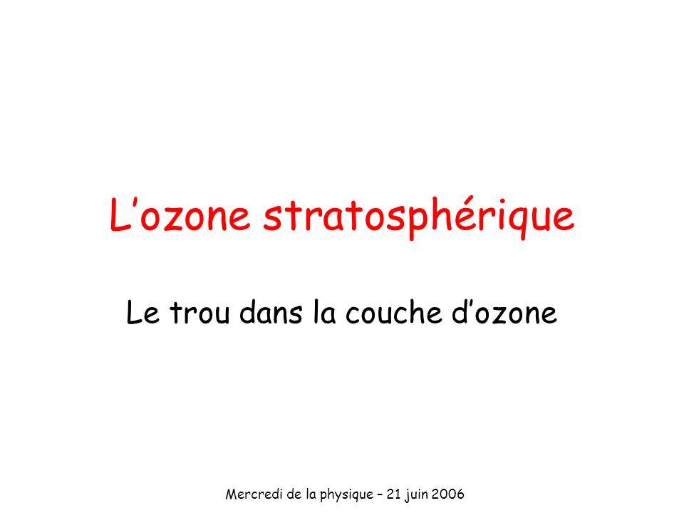 Mercredi de la physique – 21 juin 2006 Lozone stratosphérique Le trou dans la couche dozone