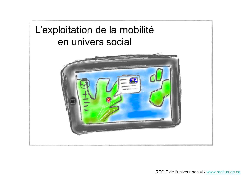 RÉCIT de lunivers social / www.recitus.qc.cawww.recitus.qc.ca Lexploitation de la mobilité en univers social