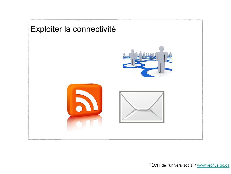 RÉCIT de lunivers social / www.recitus.qc.cawww.recitus.qc.ca Exploiter la connectivité