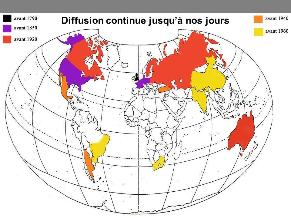 Diffusion continue jusquà nos jours