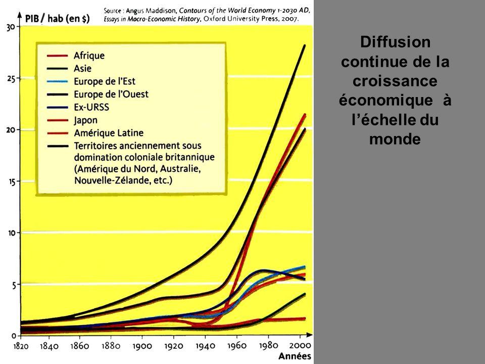Diffusion continue de la croissance économique à léchelle du monde