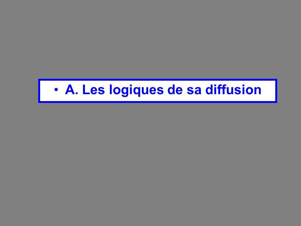 A. Les logiques de sa diffusion