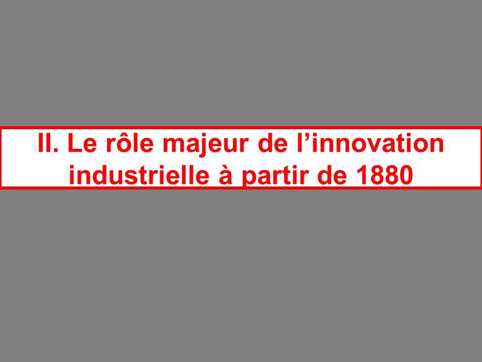 II. Le rôle majeur de linnovation industrielle à partir de 1880