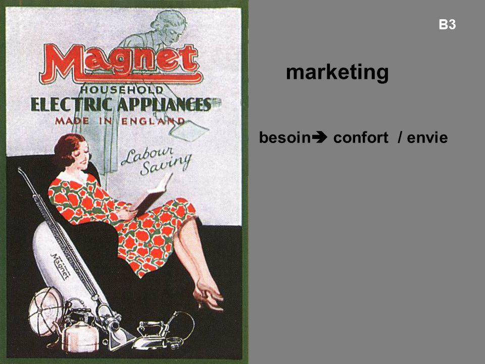 B3 marketing besoin confort / envie