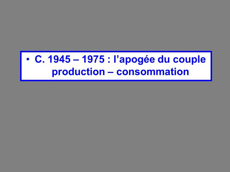 C. 1945 – 1975 : lapogée du couple production – consommation