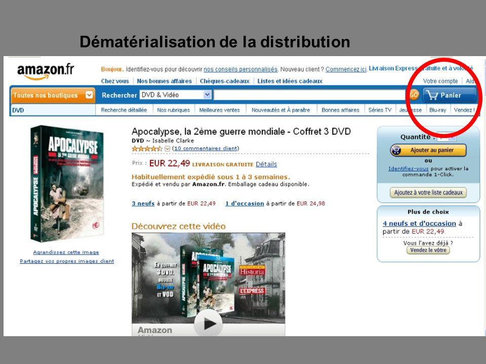 Dématérialisation de la distribution