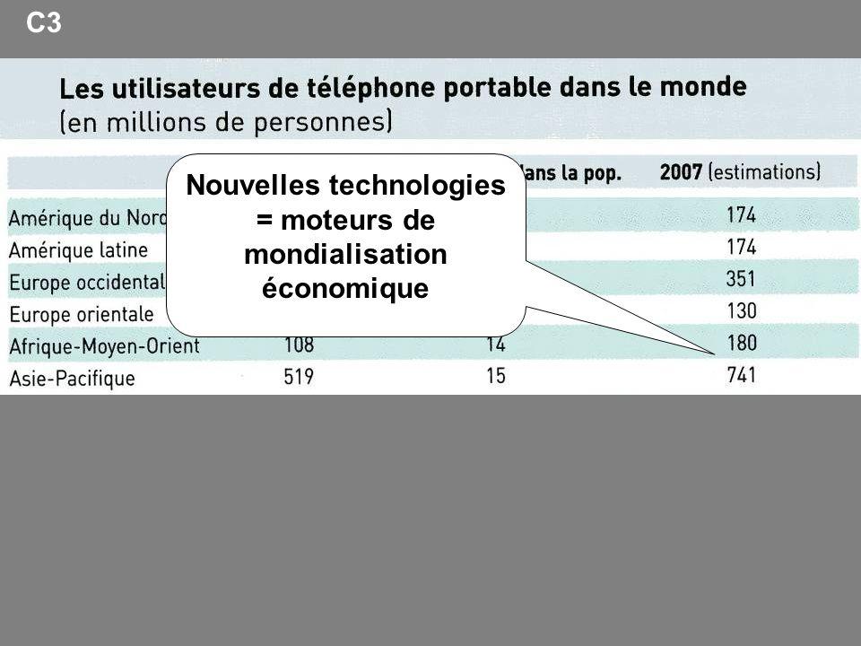 C3 Nouvelles technologies = moteurs de mondialisation économique