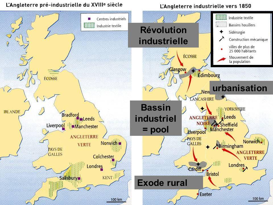 Bassin industriel = pool Exode rural urbanisation Révolution industrielle