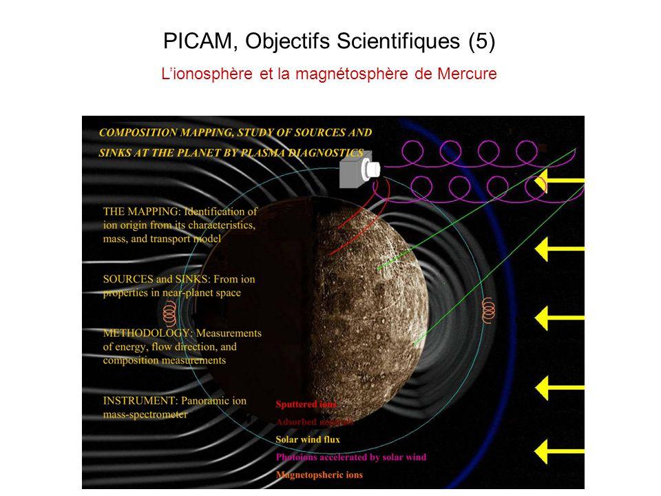 PICAM, Objectifs Scientifiques (5) Lionosphère et la magnétosphère de Mercure