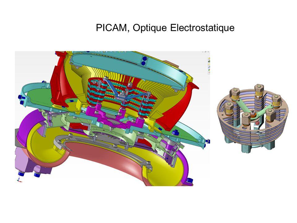 PICAM, Optique Electrostatique