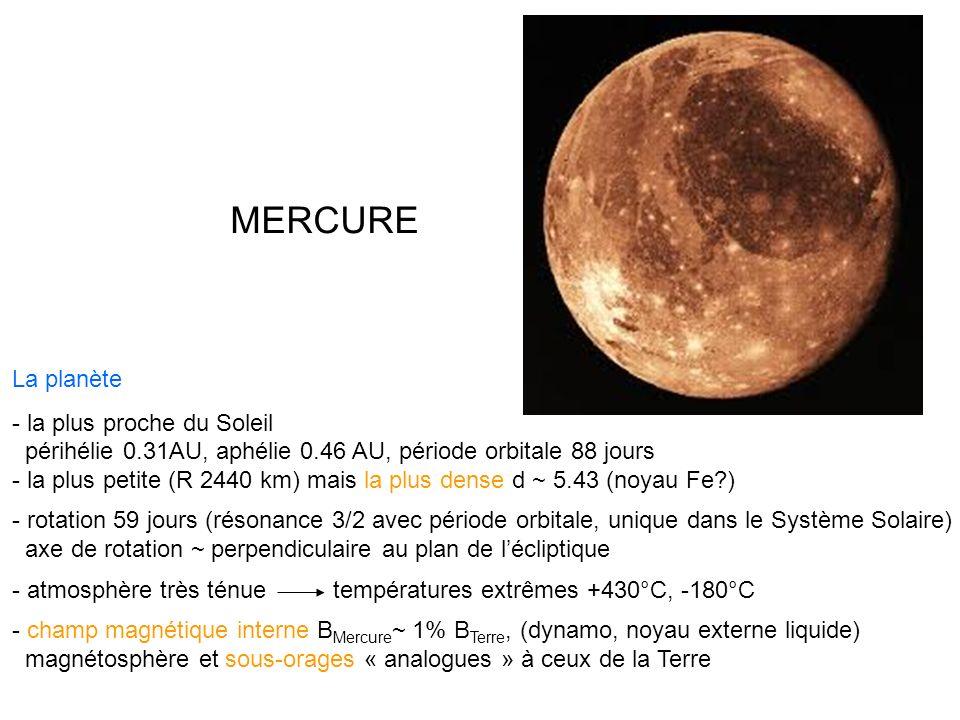 La planète - la plus proche du Soleil périhélie 0.31AU, aphélie 0.46 AU, période orbitale 88 jours - la plus petite (R 2440 km) mais la plus dense d ~
