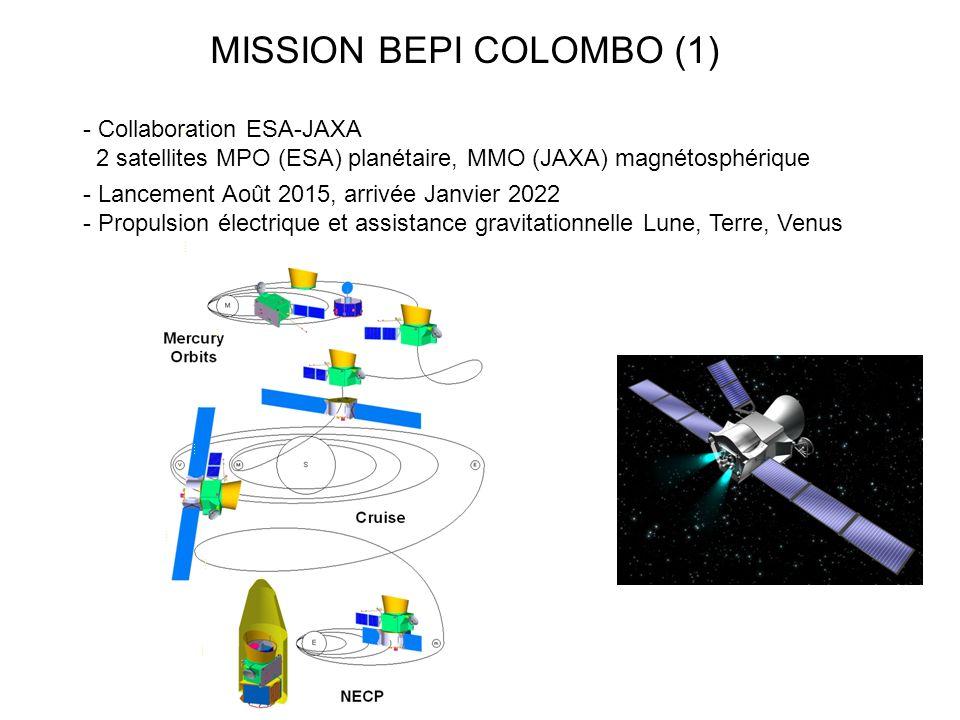 MMO (JAXA) 220 kg, CU 41 kg « Magnetospheric Science » Champ Magnétique Plasma Particules Energiques Ondes (+ observations MPO B, plasma) MPO (ESA) 400 kg, CU 50 kg « Planetary Science » Surface, Atmosphère neutre Champ magnétique Plasma MISSION BEPI COLOMBO (2)