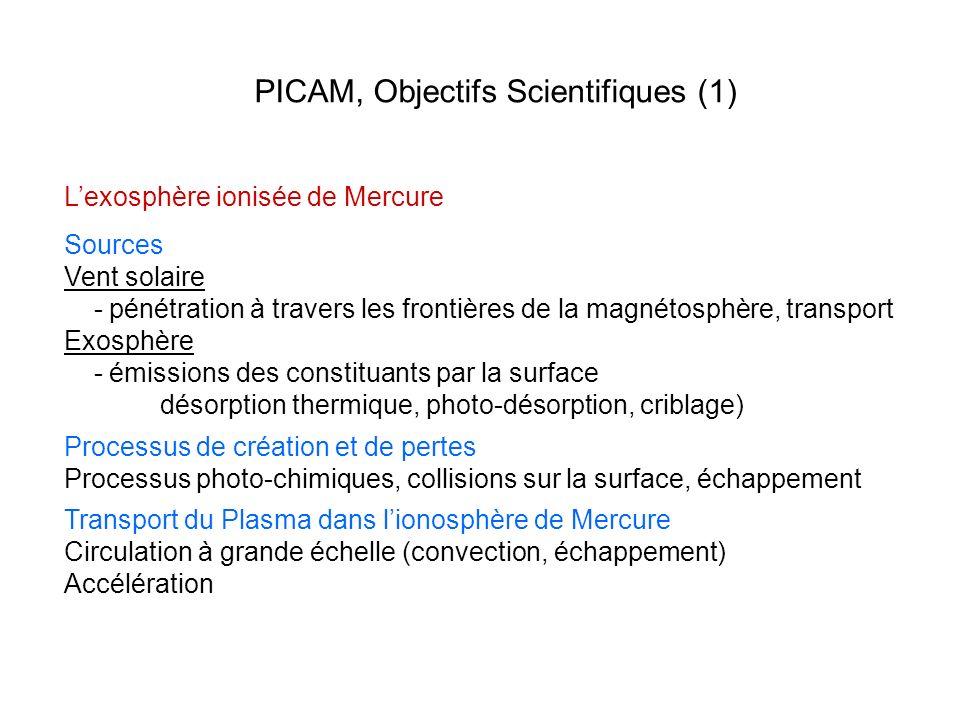 PICAM, Objectifs Scientifiques (1) Lexosphère ionisée de Mercure Sources Vent solaire - pénétration à travers les frontières de la magnétosphère, tran