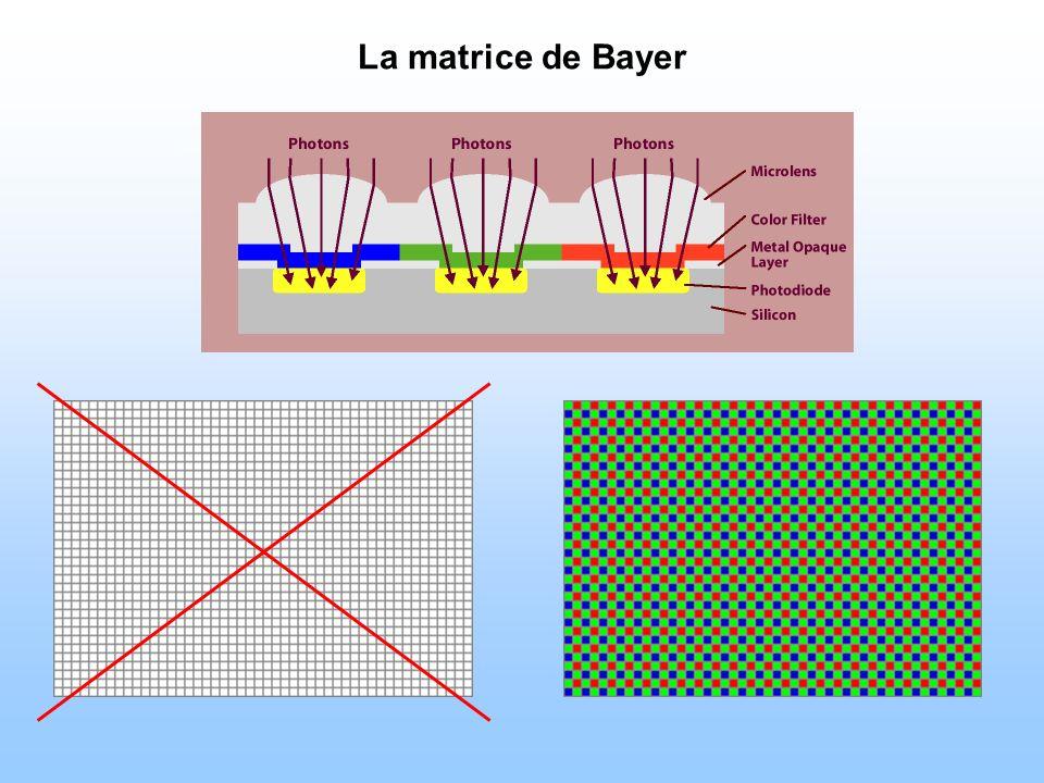 La matrice de Bayer