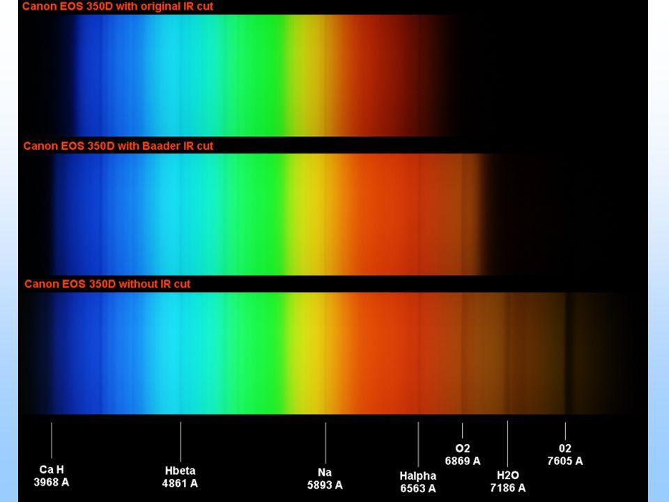 Pour le Canon 350D : R : 1.58 G : 1.00 B : 1.38