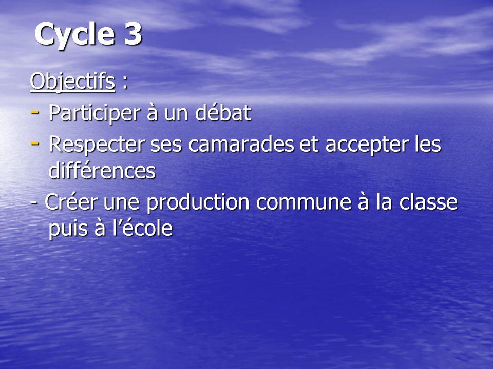 Objectifs : - Participer à un débat - Respecter ses camarades et accepter les différences - Créer une production commune à la classe puis à lécole Cyc