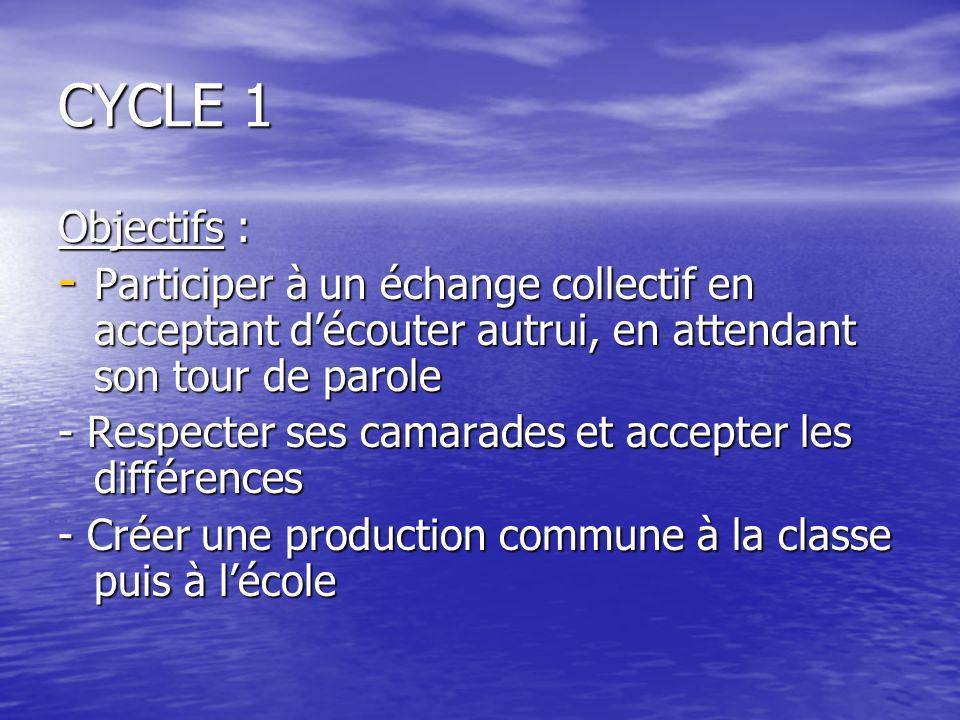 CYCLE 1 Objectifs : - Participer à un échange collectif en acceptant découter autrui, en attendant son tour de parole - Respecter ses camarades et acc