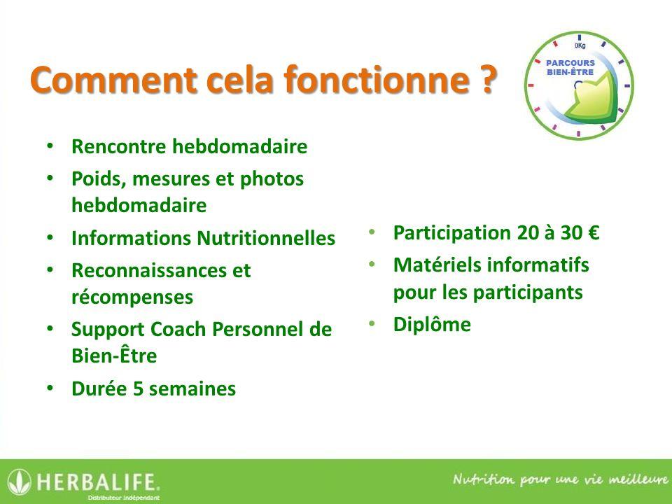 Rencontre hebdomadaire Poids, mesures et photos hebdomadaire Informations Nutritionnelles Reconnaissances et récompenses Support Coach Personnel de Bi