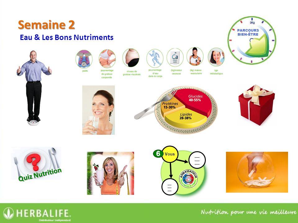 Semaine 2 Eau & Les Bons Nutriments Quiz Nutrition ____ ___ ___ ___ Vous 6