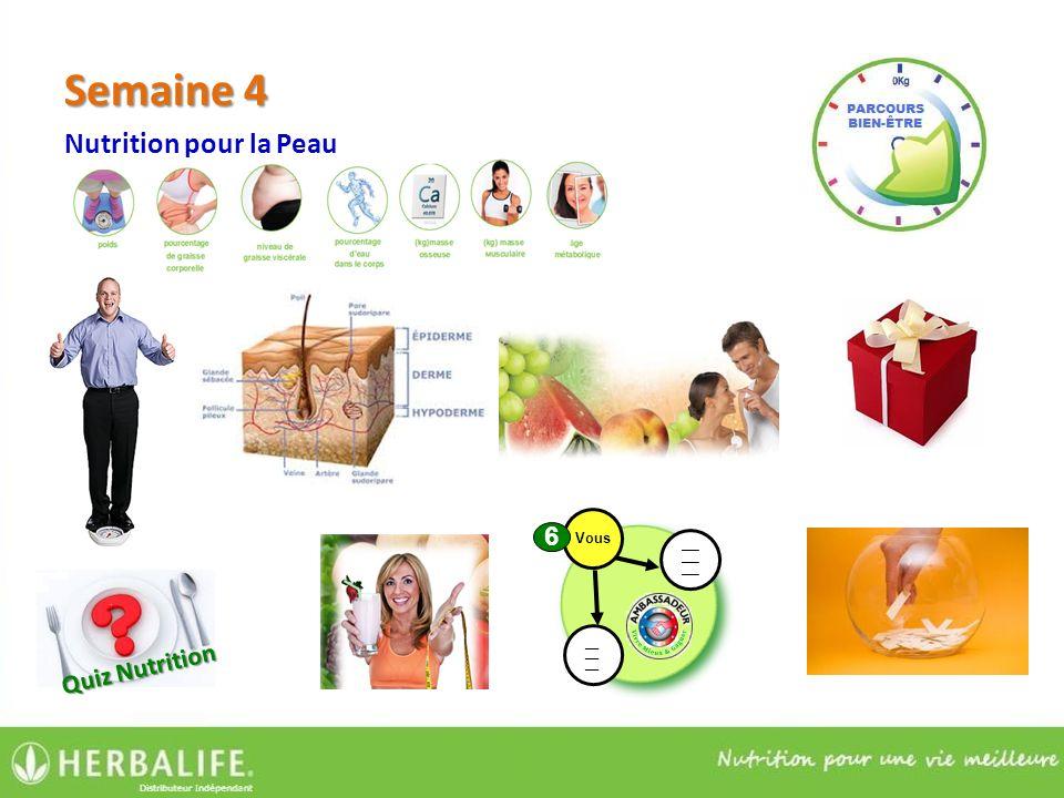 Semaine 4 Nutrition pour la Peau Quiz Nutrition ____ ___ ___ ___ Vous 6