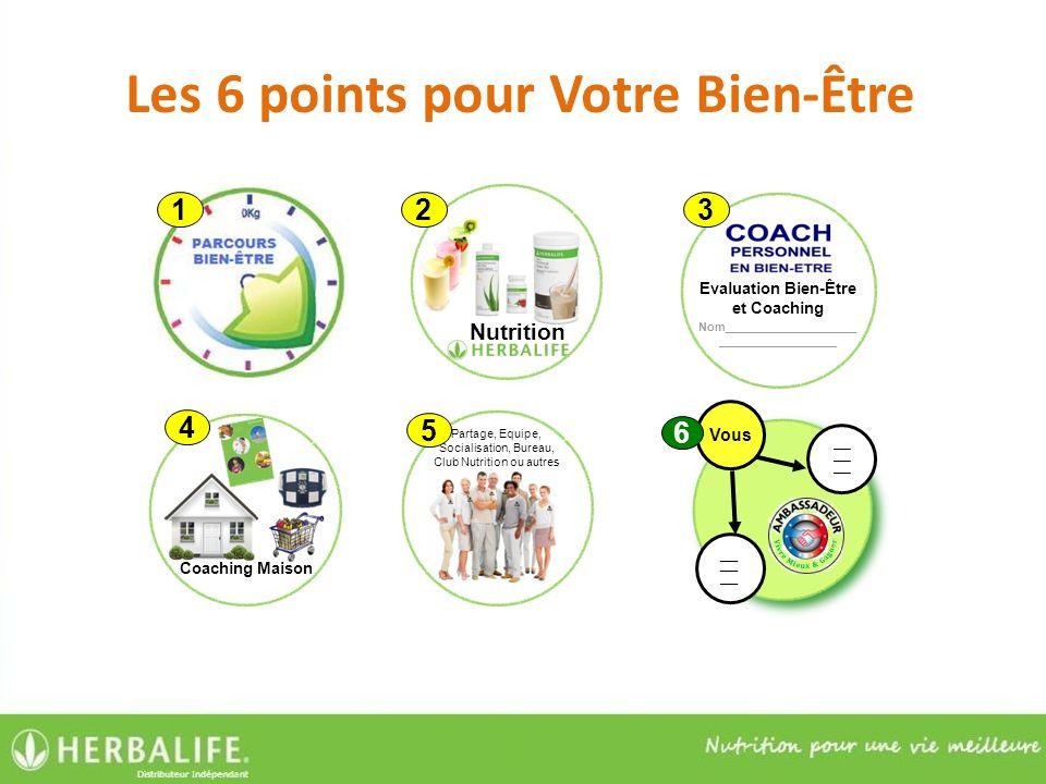 Nutrition 2 1 Partage, Equipe, Socialisation, Bureau, Club Nutrition ou autres 5 Evaluation Bien-Être et Coaching Nom____________________ ____________