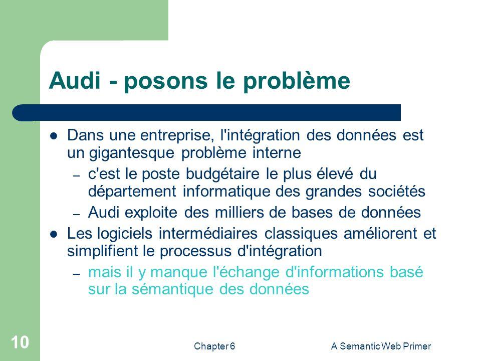 Chapter 6A Semantic Web Primer 10 Audi - posons le problème Dans une entreprise, l'intégration des données est un gigantesque problème interne – c'est
