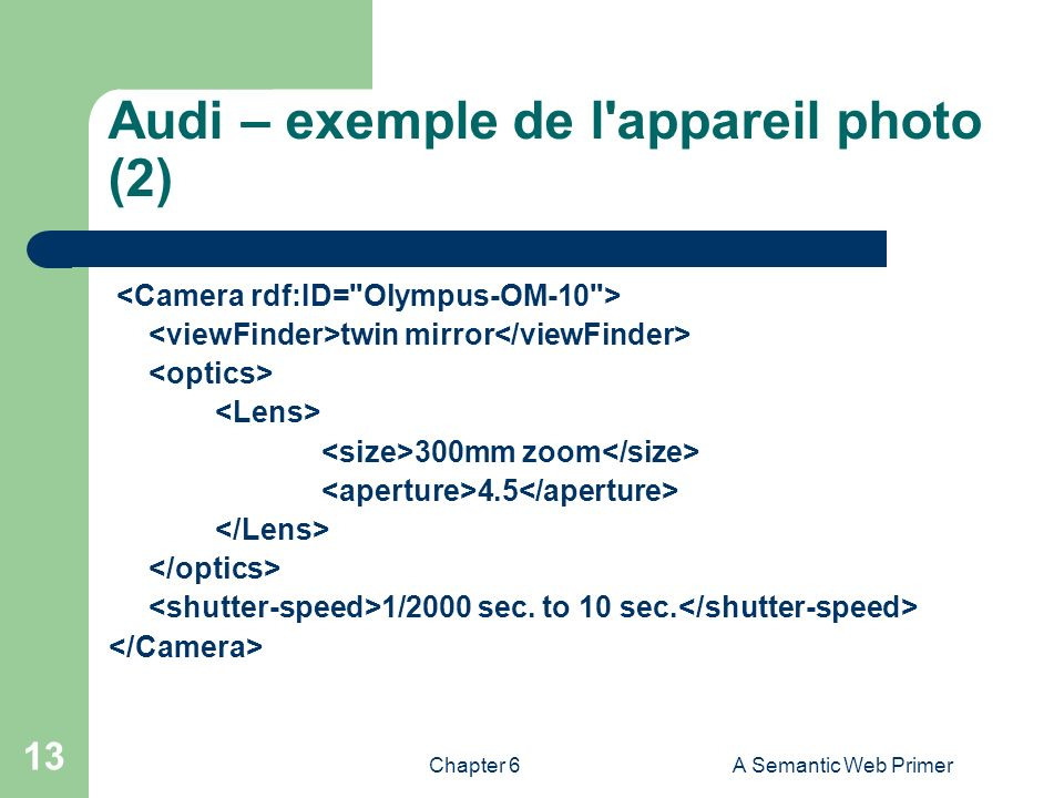 Chapter 6A Semantic Web Primer 13 Audi – exemple de l'appareil photo (2) twin mirror 300mm zoom 4.5 1/2000 sec. to 10 sec.