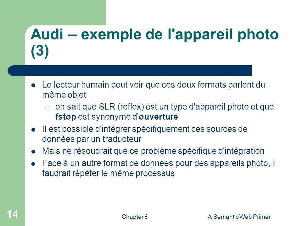 Chapter 6A Semantic Web Primer 14 Audi – exemple de l'appareil photo (3) Le lecteur humain peut voir que ces deux formats parlent du même objet – on s