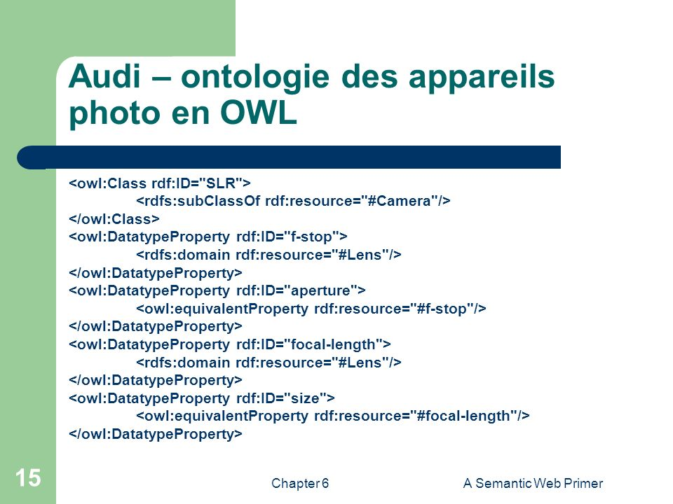 Chapter 6A Semantic Web Primer 15 Audi – ontologie des appareils photo en OWL