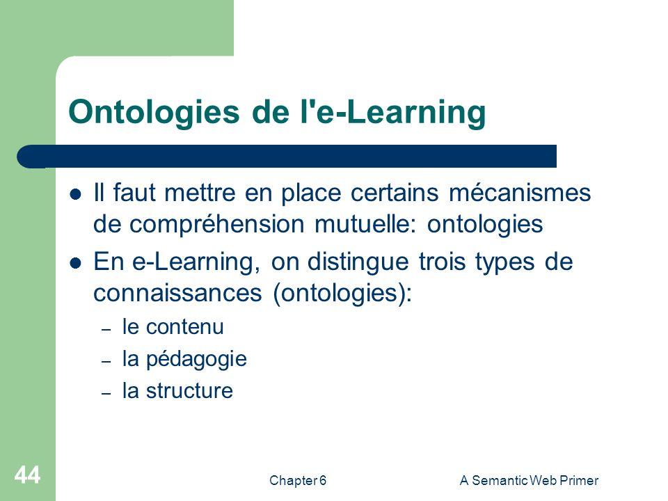 Chapter 6A Semantic Web Primer 44 Ontologies de l'e-Learning Il faut mettre en place certains mécanismes de compréhension mutuelle: ontologies En e-Le