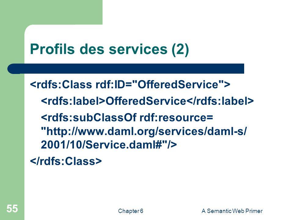 Chapter 6A Semantic Web Primer 55 Profils des services (2) OfferedService