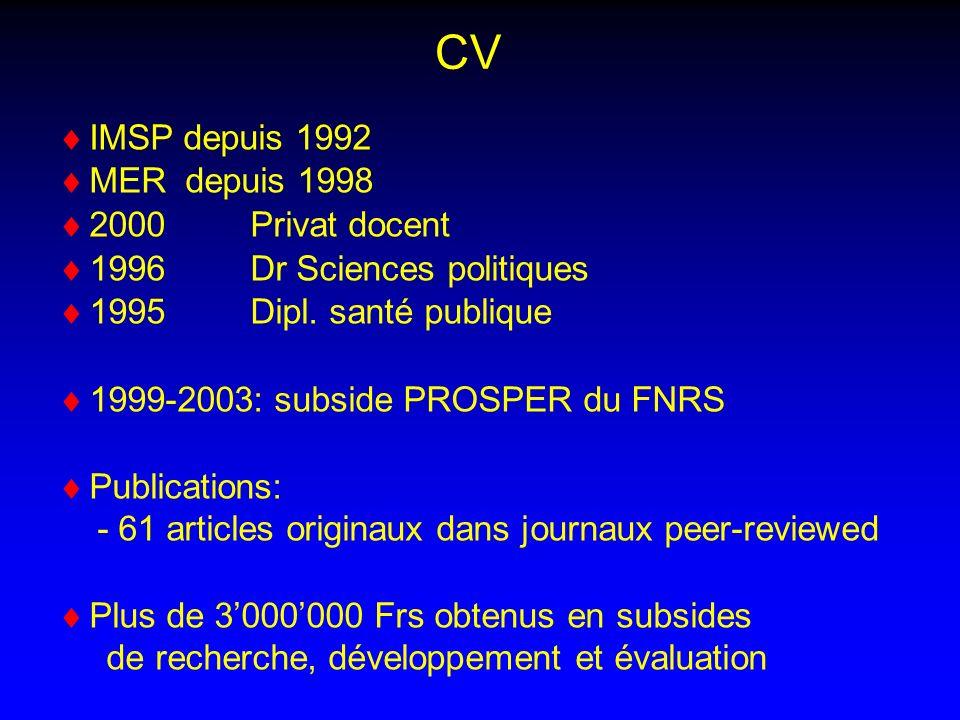 IMSP depuis 1992 MER depuis 1998 2000Privat docent 1996Dr Sciences politiques 1995 Dipl.