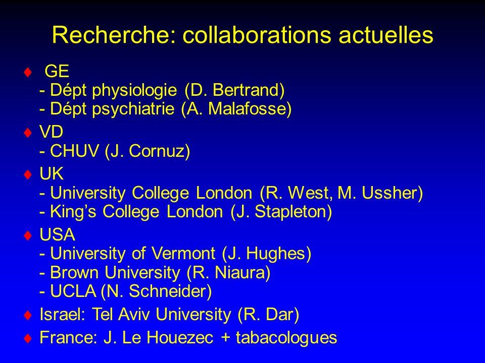 Recherche: collaborations actuelles GE - Dépt physiologie (D.