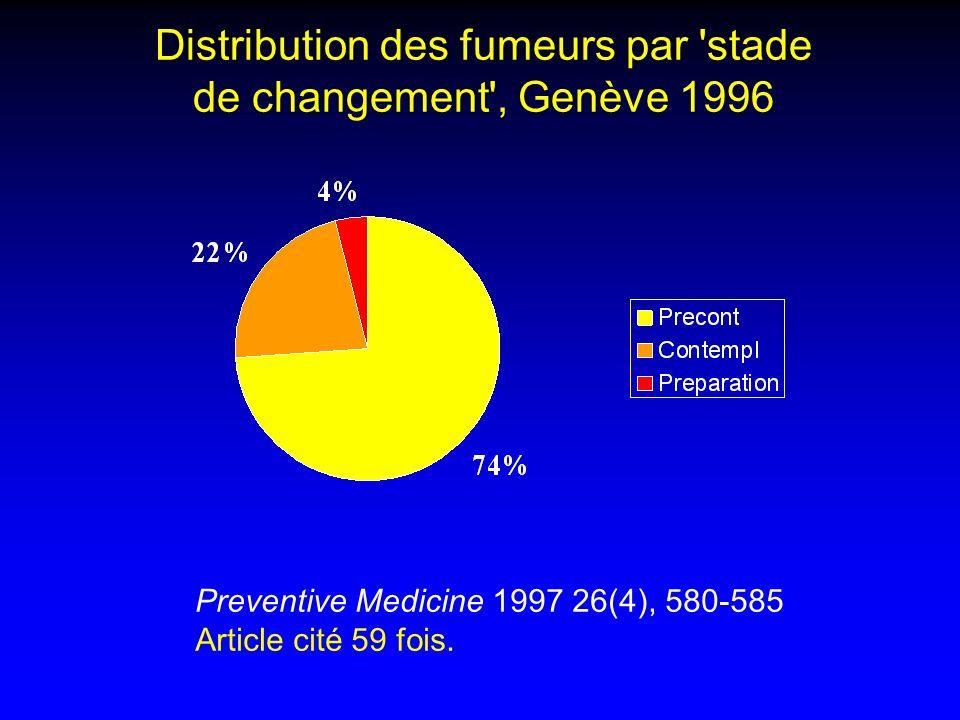 Distribution des fumeurs par stade de changement , Genève 1996 Preventive Medicine 1997 26(4), 580-585 Article cité 59 fois.