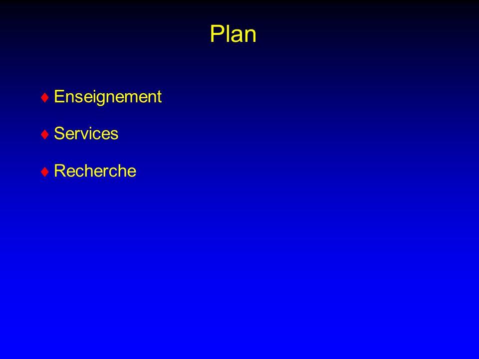 Enseignement Services Recherche Plan