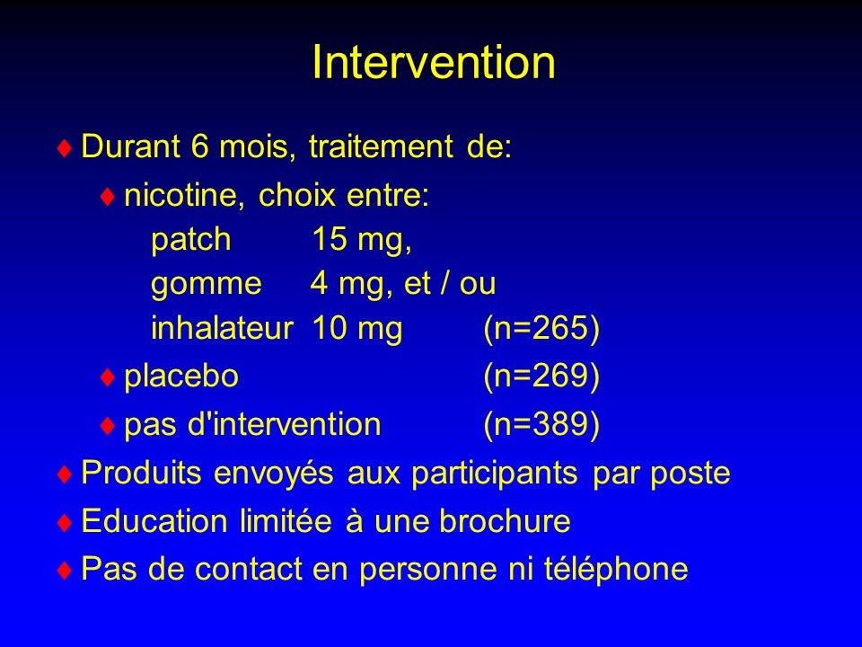 Durant 6 mois, traitement de: nicotine, choix entre: patch 15 mg, gomme 4 mg, et / ou inhalateur10 mg (n=265) placebo (n=269) pas d intervention (n=389) Produits envoyés aux participants par poste Education limitée à une brochure Pas de contact en personne ni téléphone Intervention